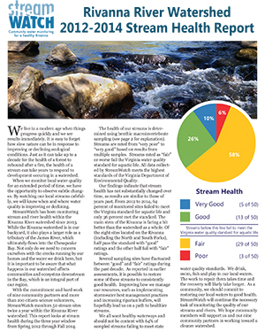 StreamWatch Watershed Report 2015